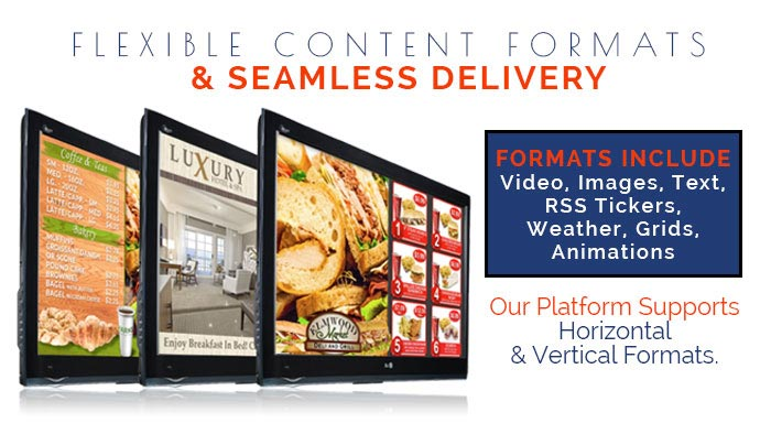 dynamic digital menu boards with flexible content formats